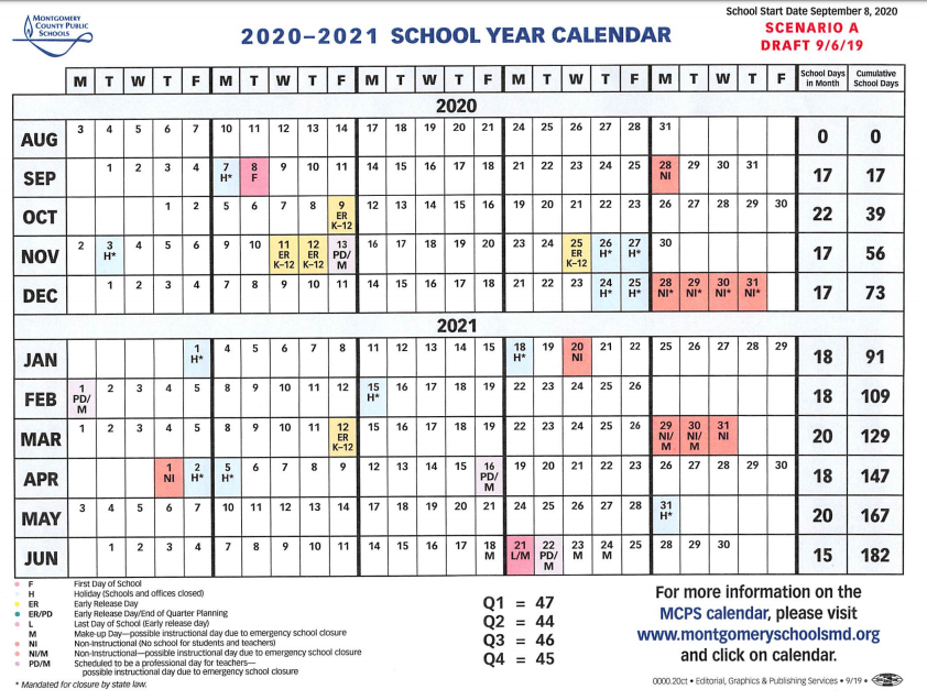MCPS Considering Beginning 2020 21 School Year Before Labor Day