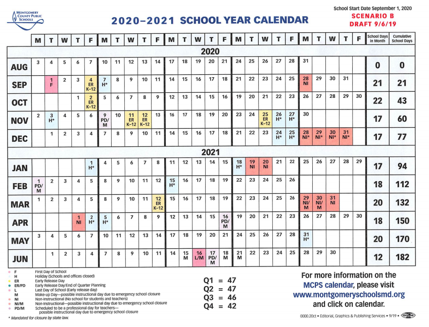 MCPS Considering Beginning 2020-21 School Year Before Labor Day