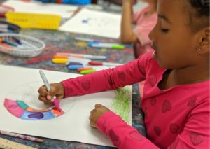 Art Immersion: Young Artist @ CREATE Arts Center |  |  |