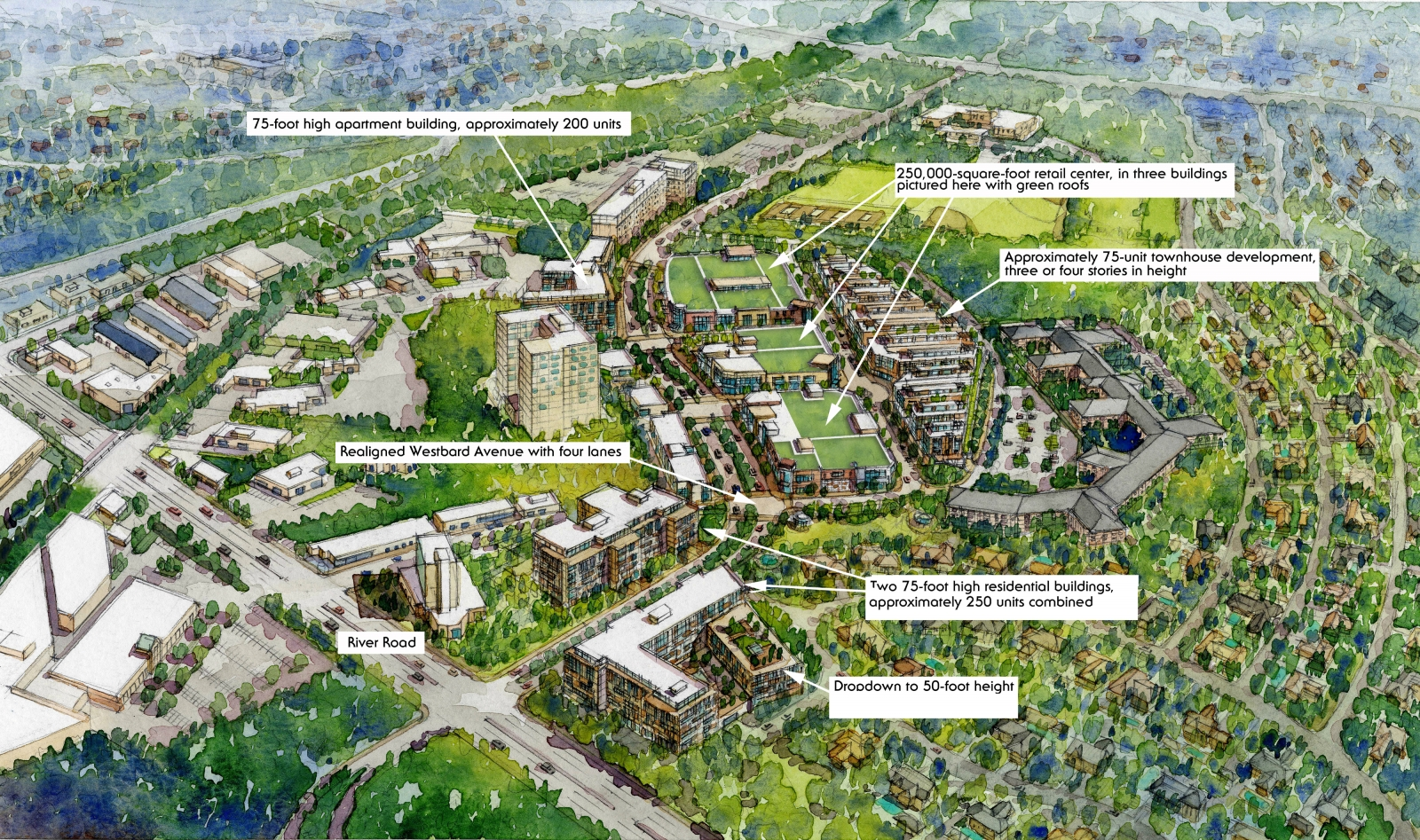Equity One Unveils Westbard Development Plans