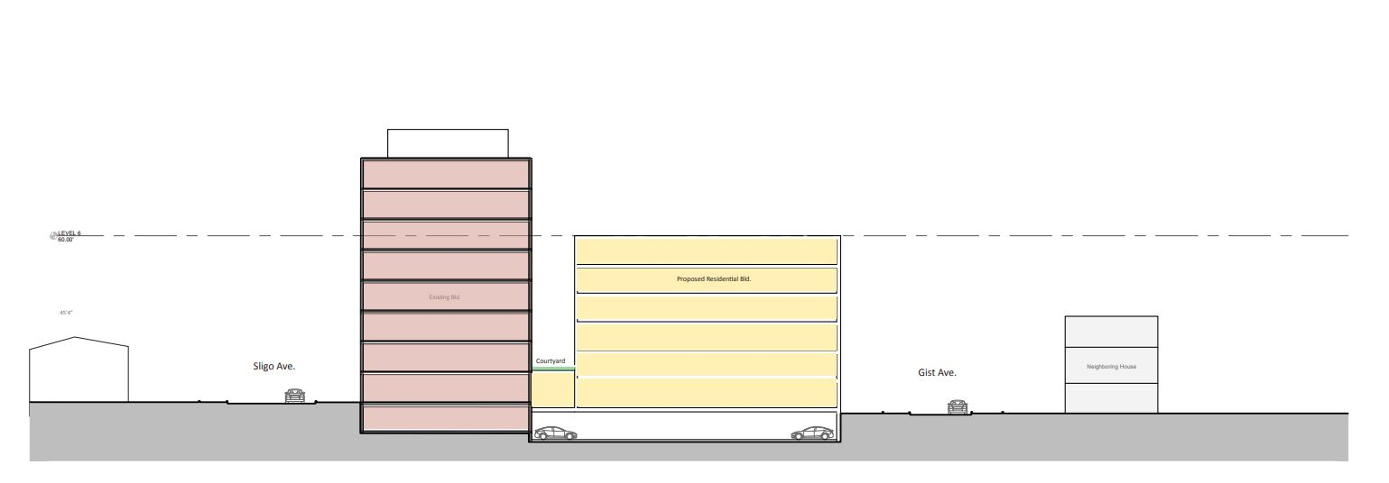 Planning Board To Consider Silver Spring Redevelopment on Site of – Site Planning Site Development Inc